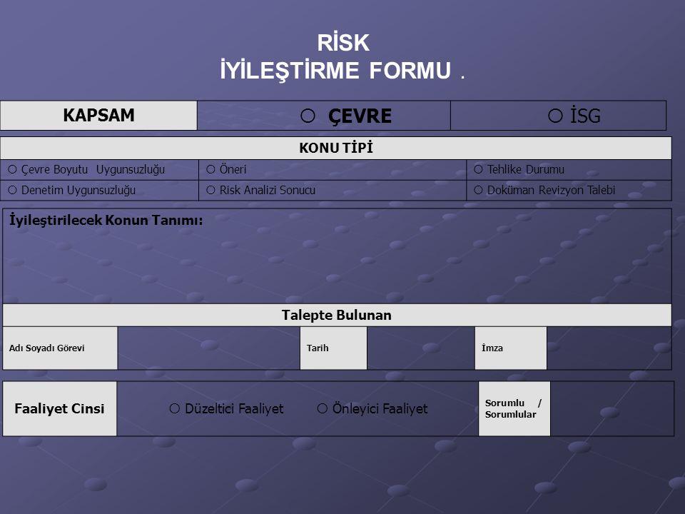 RİSK İYİLEŞTİRME FORMU. KONU TİPİ  Çevre Boyutu Uygunsuzluğu  Öneri  Tehlike Durumu  Denetim Uygunsuzluğu  Risk Analizi Sonucu  Doküman Revizyon