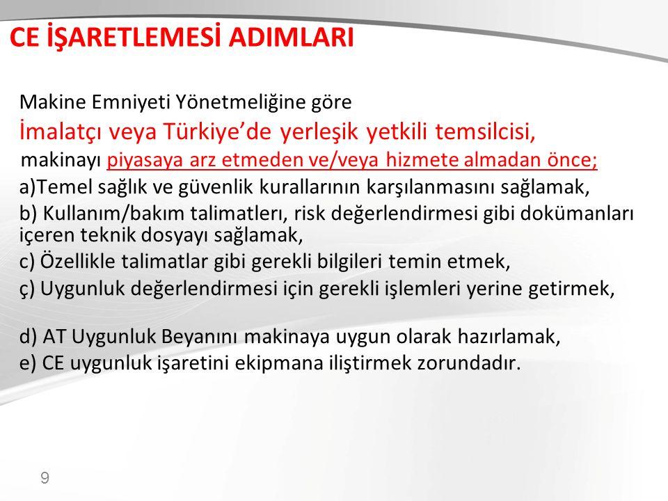 CE İŞARETLEMESİ ADIMLARI Makine Emniyeti Yönetmeliğine göre İmalatçı veya Türkiye'de yerleşik yetkili temsilcisi, makinayı piyasaya arz etmeden ve/vey