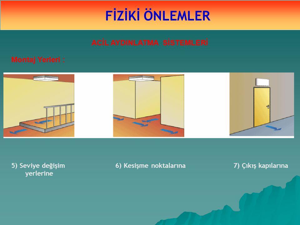 FİZİKİ ÖNLEMLER Montaj Yerleri : ACİL AYDINLATMA SİSTEMLERİ 5) Seviye değişim 6) Kesişme noktalarına 7) Çıkış kapılarına yerlerine