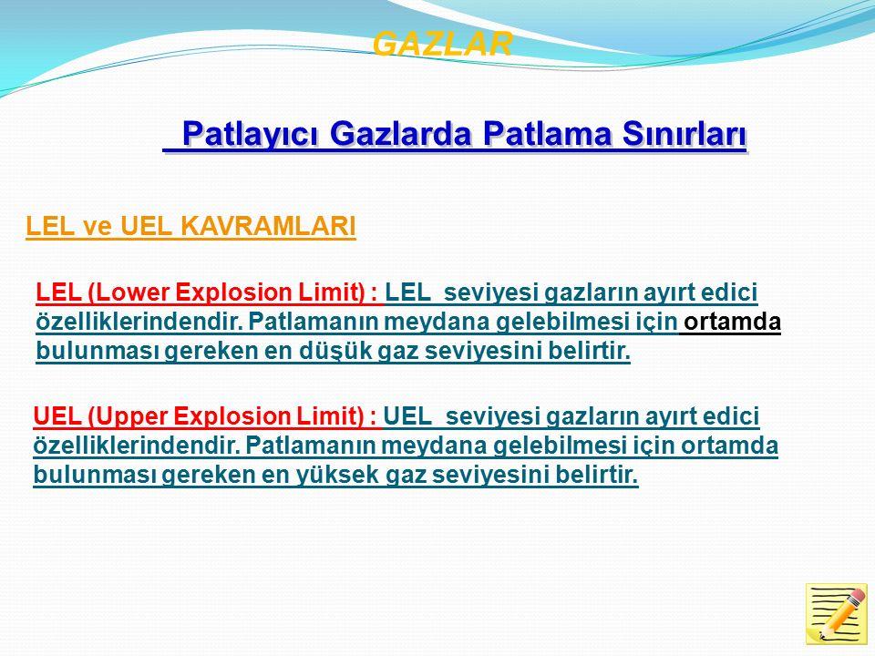 Patlayıcı Gazlarda Patlama Sınırları GAZLAR LEL ve UEL KAVRAMLARI LEL (Lower Explosion Limit) : LEL seviyesi gazların ayırt edici özelliklerindendir.