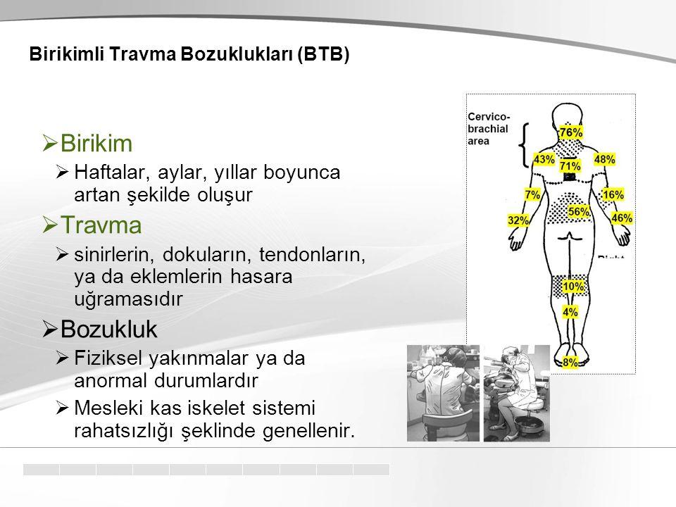 Birikimli Travma Bozuklukları (BTB)  Birikim  Haftalar, aylar, yıllar boyunca artan şekilde oluşur  Travma  sinirlerin, dokuların, tendonların, ya