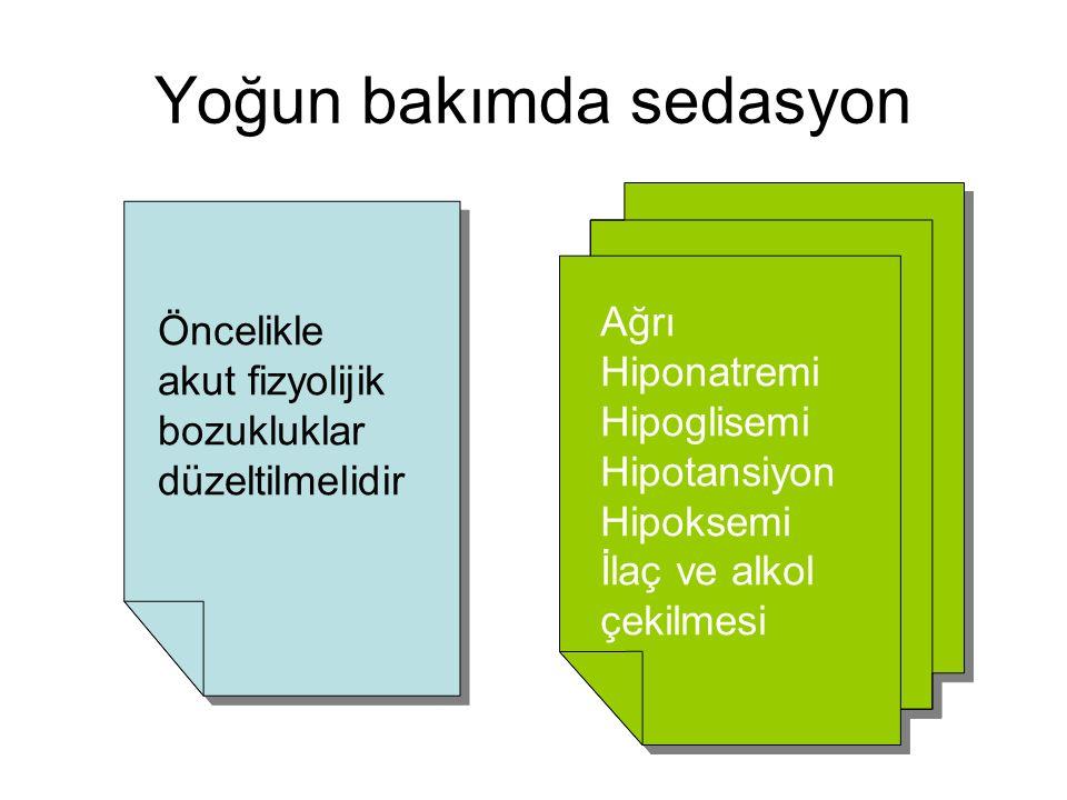 Yoğun bakımda sedasyon Ağrı Hiponatremi Hipoglisemi Hipotansiyon Hipoksemi İlaç ve alkol çekilmesi Ağrı Hiponatremi Hipoglisemi Hipotansiyon Hipoksemi
