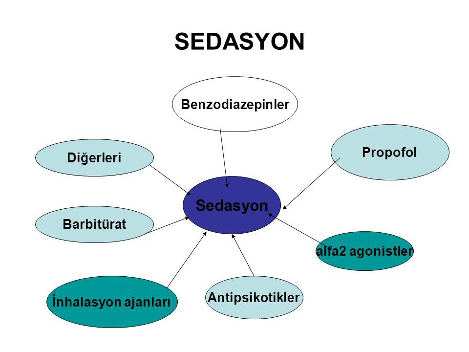 SEDASYON Benzodiazepinler Sedasyon Antipsikotikler Propofol alfa2 agonistler İnhalasyon ajanları Barbitürat Diğerleri