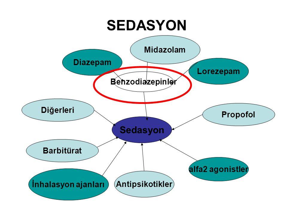 SEDASYON Benzodiazepinler Sedasyon Antipsikotikler Lorezepam Diazepam Midazolam Propofol alfa2 agonistler İnhalasyon ajanları Barbitürat Diğerleri