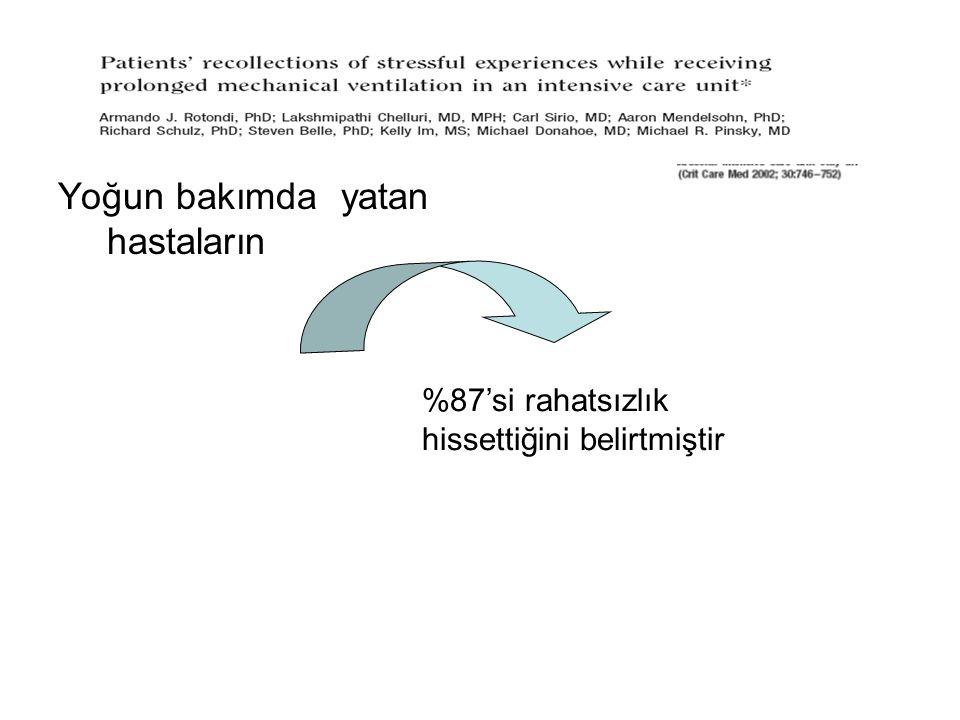 Yoğun bakımda yatan hastaların %87'si rahatsızlık hissettiğini belirtmiştir