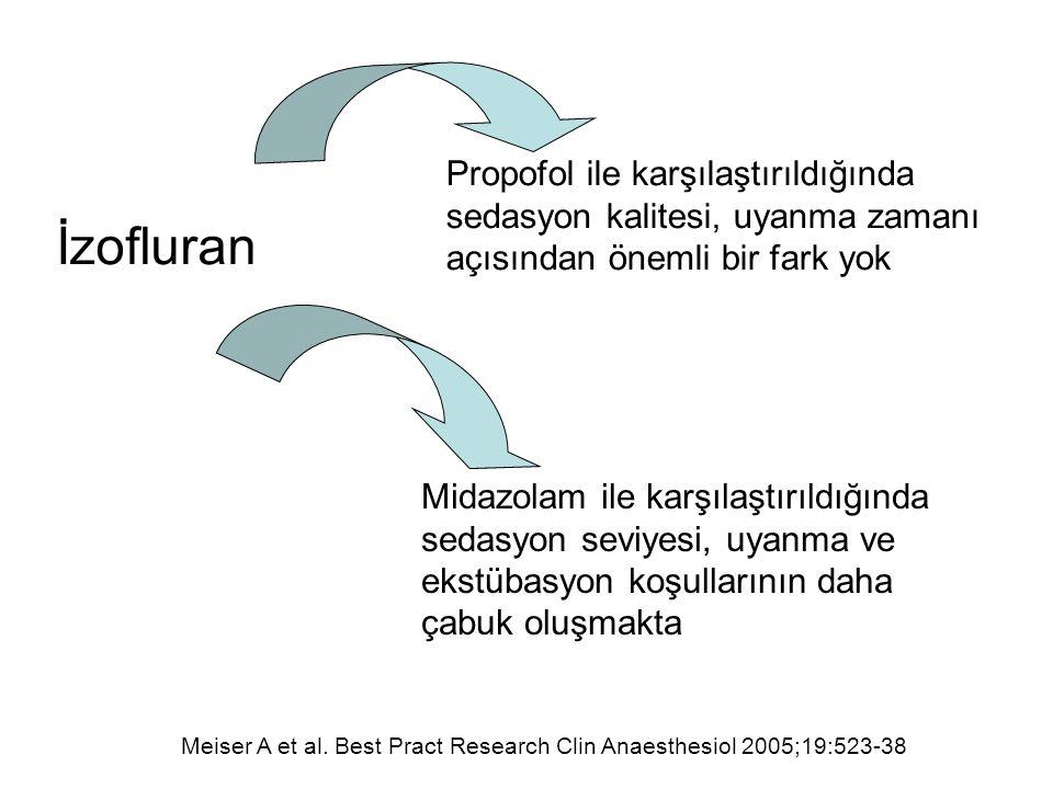 İzofluran Propofol ile karşılaştırıldığında sedasyon kalitesi, uyanma zamanı açısından önemli bir fark yok Midazolam ile karşılaştırıldığında sedasyon