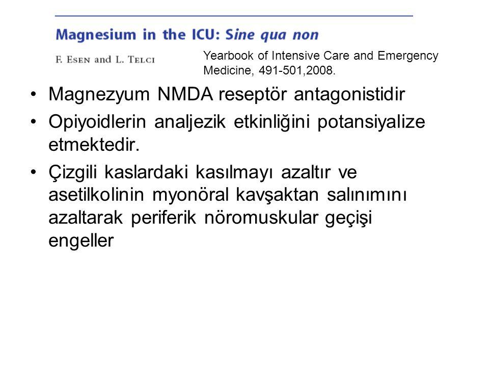 Magnezyum NMDA reseptör antagonistidir Opiyoidlerin analjezik etkinliğini potansiyalize etmektedir. Çizgili kaslardaki kasılmayı azaltır ve asetilkoli