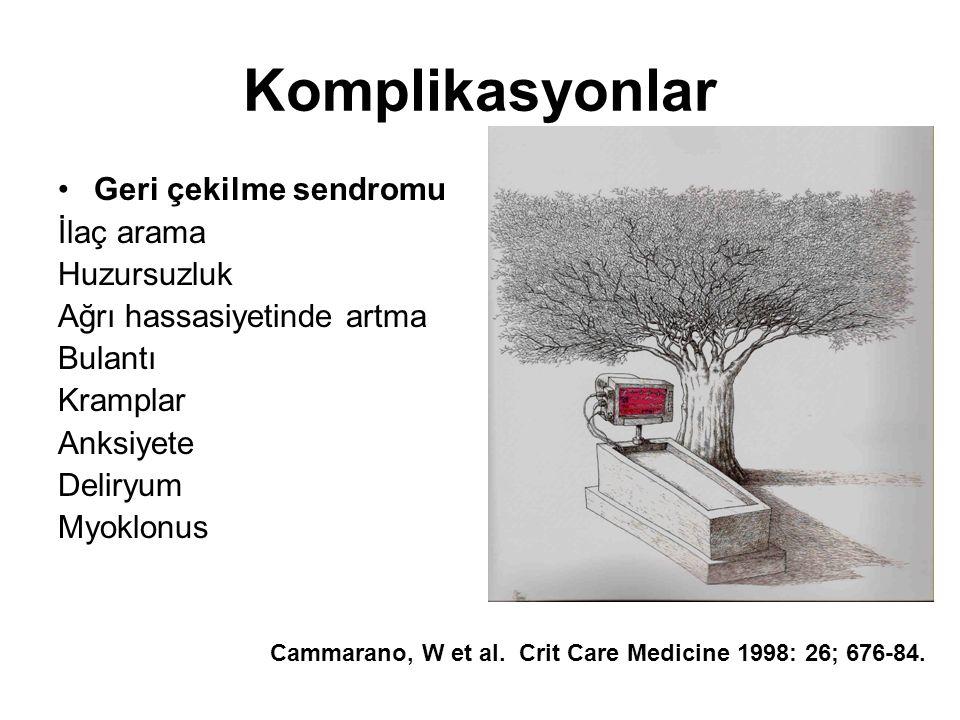 Komplikasyonlar Geri çekilme sendromu İlaç arama Huzursuzluk Ağrı hassasiyetinde artma Bulantı Kramplar Anksiyete Deliryum Myoklonus Cammarano, W et al.