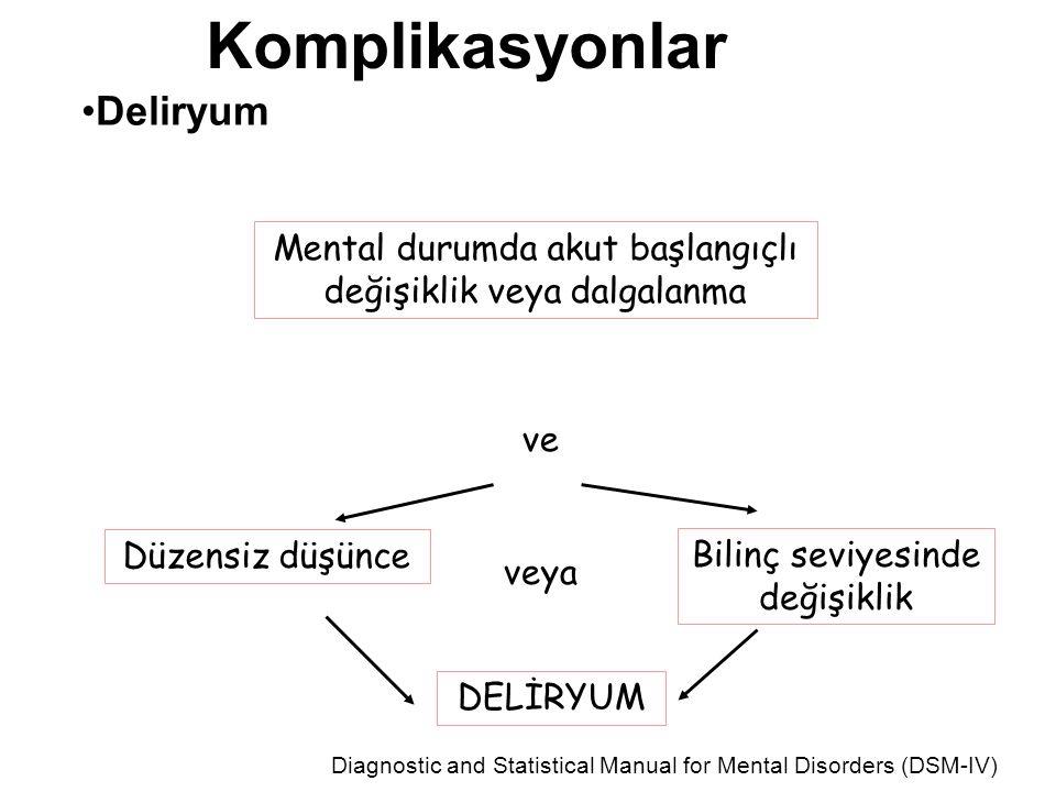 Mental durumda akut başlangıçlı değişiklik veya dalgalanma Bilinç seviyesinde değişiklik Düzensiz düşünce DELİRYUM ve veya Diagnostic and Statistical Manual for Mental Disorders (DSM-IV) Komplikasyonlar Deliryum
