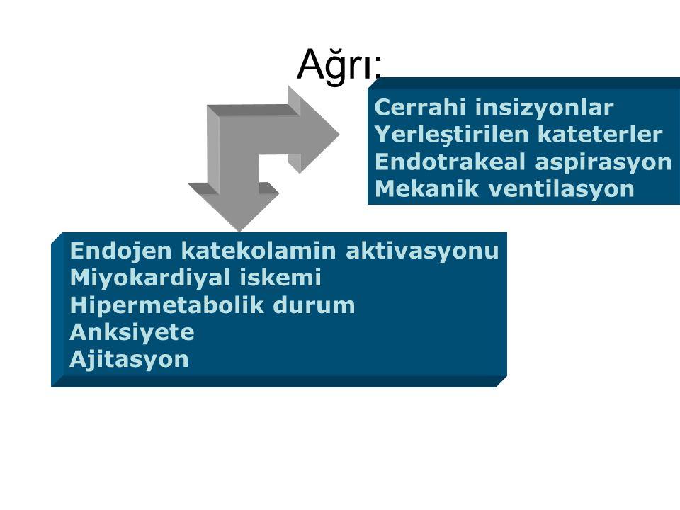Ağrı; Cerrahi insizyonlar Yerleştirilen kateterler Endotrakeal aspirasyon Mekanik ventilasyon Endojen katekolamin aktivasyonu Miyokardiyal iskemi Hipe