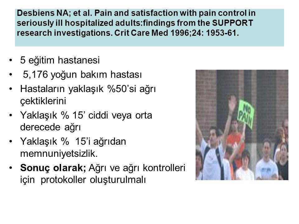 5 eğitim hastanesi 5,176 yoğun bakım hastası Hastaların yaklaşık %50'si ağrı çektiklerini Yaklaşık % 15' ciddi veya orta derecede ağrı Yaklaşık % 15'i ağrıdan memnuniyetsizlik.