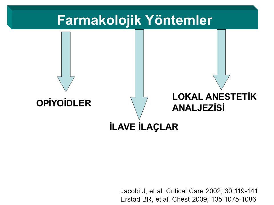 Farmakolojik Yöntemler OPİYOİDLER İLAVE İLAÇLAR Jacobi J, et al. Critical Care 2002; 30:119-141. Erstad BR, et al. Chest 2009; 135:1075-1086 LOKAL ANE