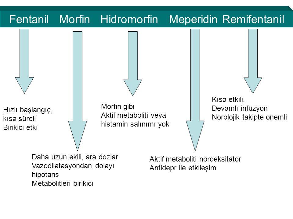 Fentanil Morfin Hidromorfin Meperidin Remifentanil Hızlı başlangıç, kısa süreli Birikici etki Daha uzun ekili, ara dozlar Vazodilatasyondan dolayı hipotans Metabolitleri birikici Morfin gibi Aktif metaboliti veya histamin salınımı yok Aktif metaboliti nöroeksitatör Antidepr ile etkileşim Kısa etkili, Devamlı infüzyon Nörolojik takipte önemli