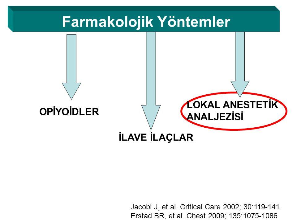 Farmakolojik Yöntemler OPİYOİDLER İLAVE İLAÇLAR Jacobi J, et al.