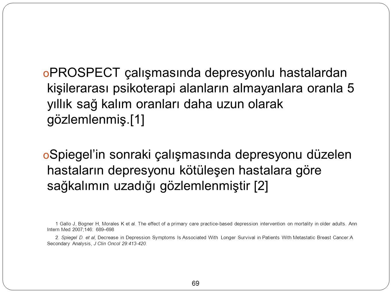  PROSPECT çalışmasında depresyonlu hastalardan kişilerarası psikoterapi alanların almayanlara oranla 5 yıllık sağ kalım oranları daha uzun olarak gözlemlenmiş.[1]  Spiegel'in sonraki çalışmasında depresyonu düzelen hastaların depresyonu kötüleşen hastalara göre sağkalımın uzadığı gözlemlenmiştir [2] 1 Gallo J, Bogner H, Morales K et al.