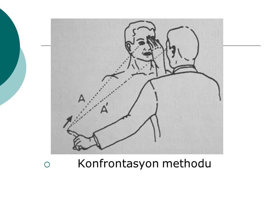  Konfrontasyon methodu