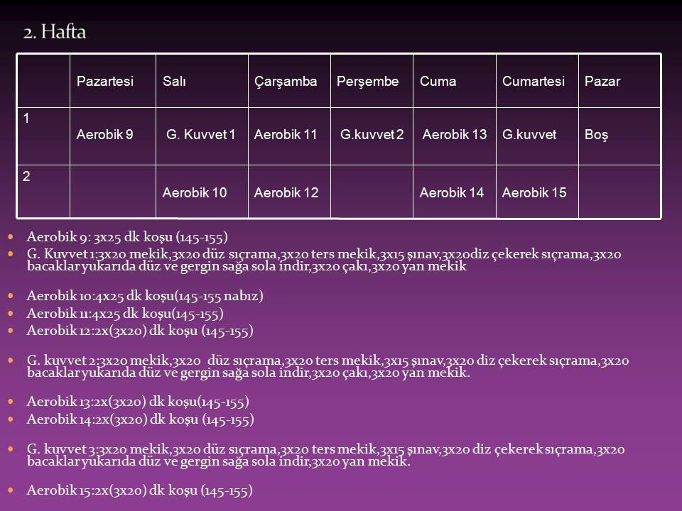 PazartesiSalıÇarşambaPerşembeCumaCumartesiPazar 1 Aerobik 9 G.