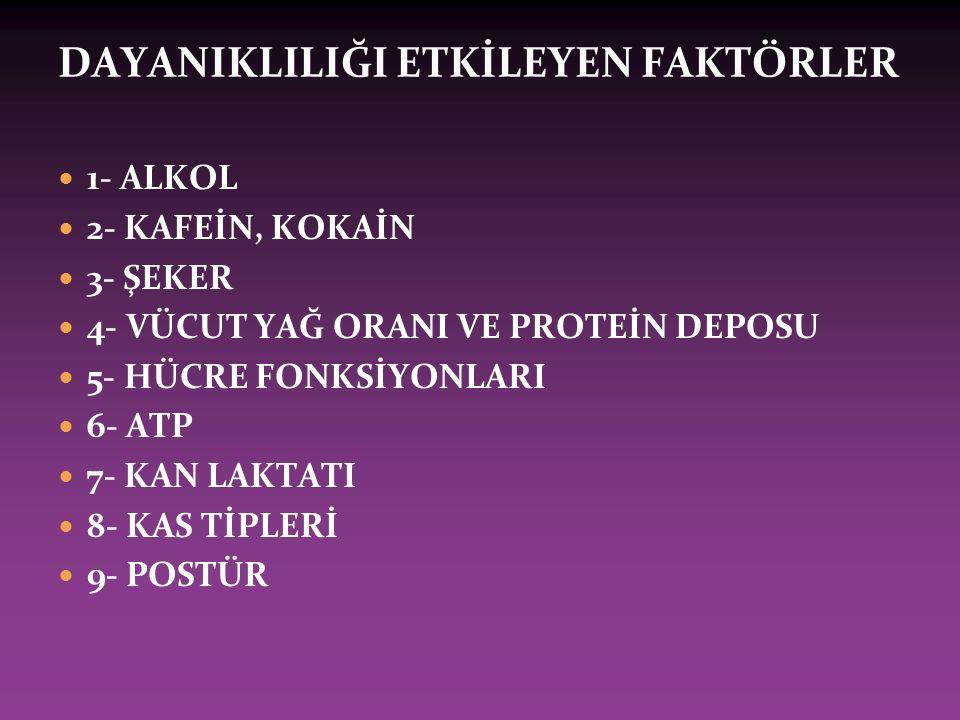 DAYANIKLILIĞI ETKİLEYEN FAKTÖRLER 1- ALKOL 2- KAFEİN, KOKAİN 3- ŞEKER 4- VÜCUT YAĞ ORANI VE PROTEİN DEPOSU 5- HÜCRE FONKSİYONLARI 6- ATP 7- KAN LAKTATI 8- KAS TİPLERİ 9- POSTÜR