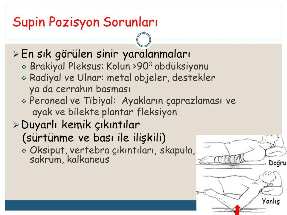 Supin Pozisyon Sorunları  En sık görülen sinir yaralanmaları  Brakiyal Pleksus: Kolun >90 0 abdüksiyonu  Radiyal ve Ulnar: metal objeler, destekler