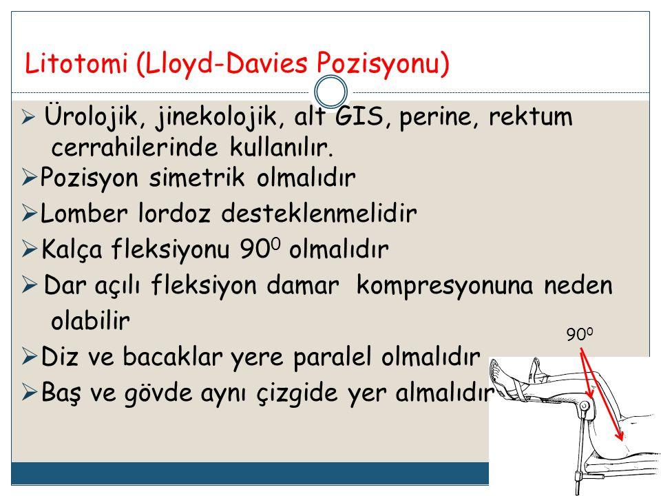 Litotomi ( Lloyd-Davies Pozisyonu) 90 0  Ürolojik, jinekolojik, alt GIS, perine, rektum cerrahilerinde kullanılır.  Pozisyon simetrik olmalıdır  Lo
