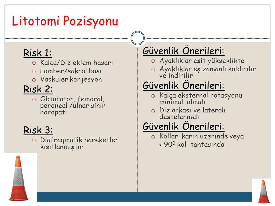 Litotomi Pozisyonu Risk 1:  Kalça/Diz eklem hasarı  Lomber/sakral bası  Vasküler konjesyon Risk 2:  Obturator, femoral, peroneal /ulnar sinir nöro