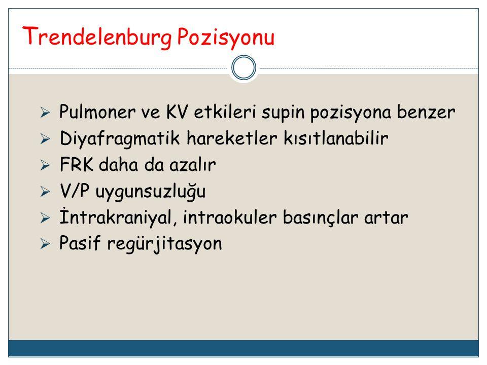 T rendelenburg Pozisyonu  Pulmoner ve KV etkileri supin pozisyona benzer  Diyafragmatik hareketler kısıtlanabilir  FRK daha da azalır  V/P uygunsu