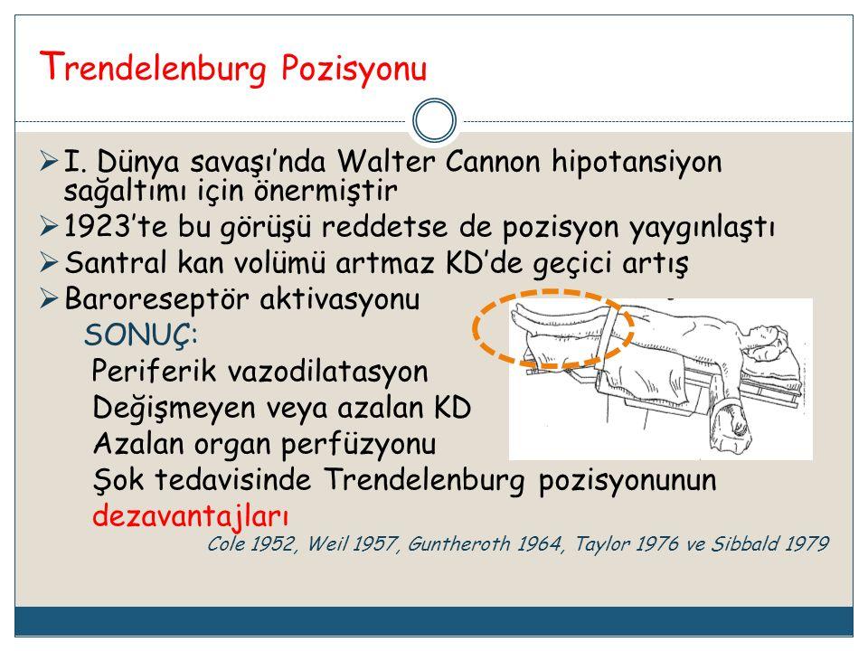 T rendelenburg Pozisyonu  I. Dünya savaşı'nda Walter Cannon hipotansiyon sağaltımı için önermiştir  1923'te bu görüşü reddetse de pozisyon yaygınlaş