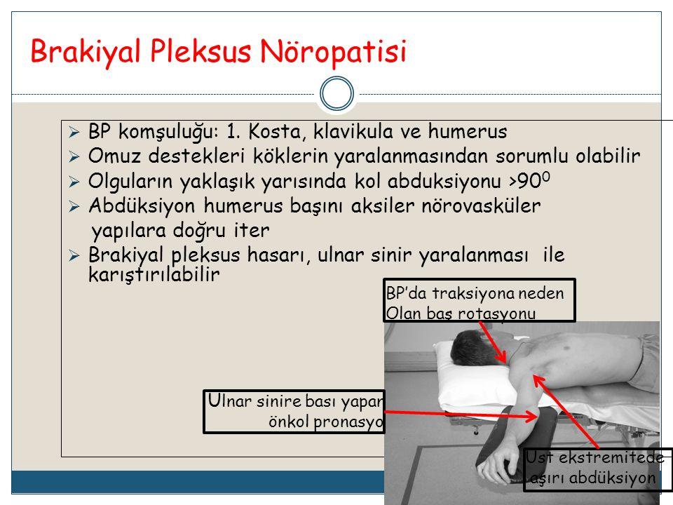 Brakiyal Pleksus Nöropatisi  BP komşuluğu: 1. Kosta, klavikula ve humerus  Omuz destekleri köklerin yaralanmasından sorumlu olabilir  Olguların yak