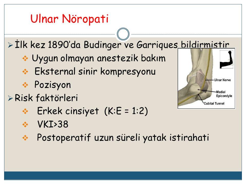 Ulnar Nöropati  İlk kez 1890'da Budinger ve Garriques bildirmiştir  Uygun olmayan anestezik bakım  Eksternal sinir kompresyonu  Pozisyon  Risk fa