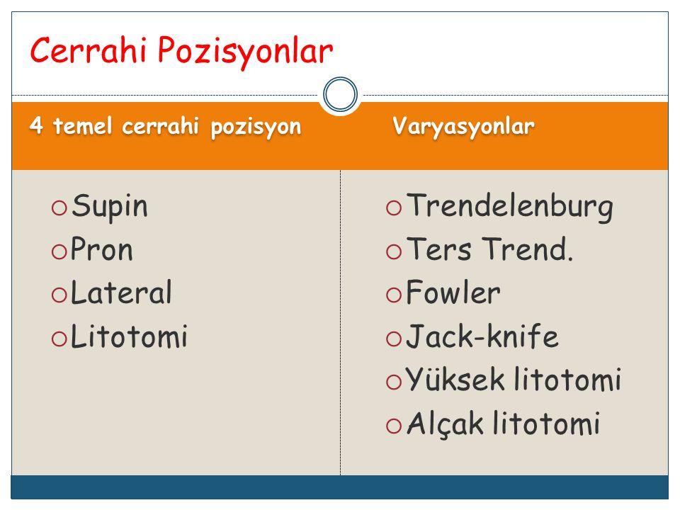 4 temel cerrahi pozisyon Varyasyonlar  Supin  Pron  Lateral  Litotomi  Trendelenburg  Ters Trend.  Fowler  Jack-knife  Yüksek litotomi  Alça