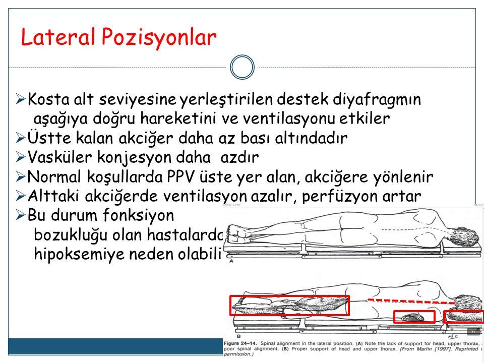 Lateral Pozisyonlar  Kosta alt seviyesine yerleştirilen destek diyafragmın aşağıya doğru hareketini ve ventilasyonu etkiler  Üstte kalan akciğer dah