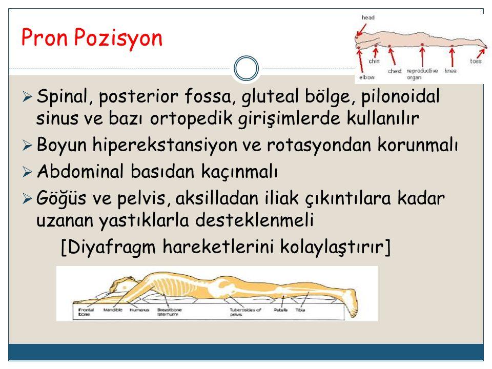 Pron Pozisyon  Spinal, posterior fossa, gluteal bölge, pilonoidal sinus ve bazı ortopedik girişimlerde kullanılır  Boyun hiperekstansiyon ve rotasyo