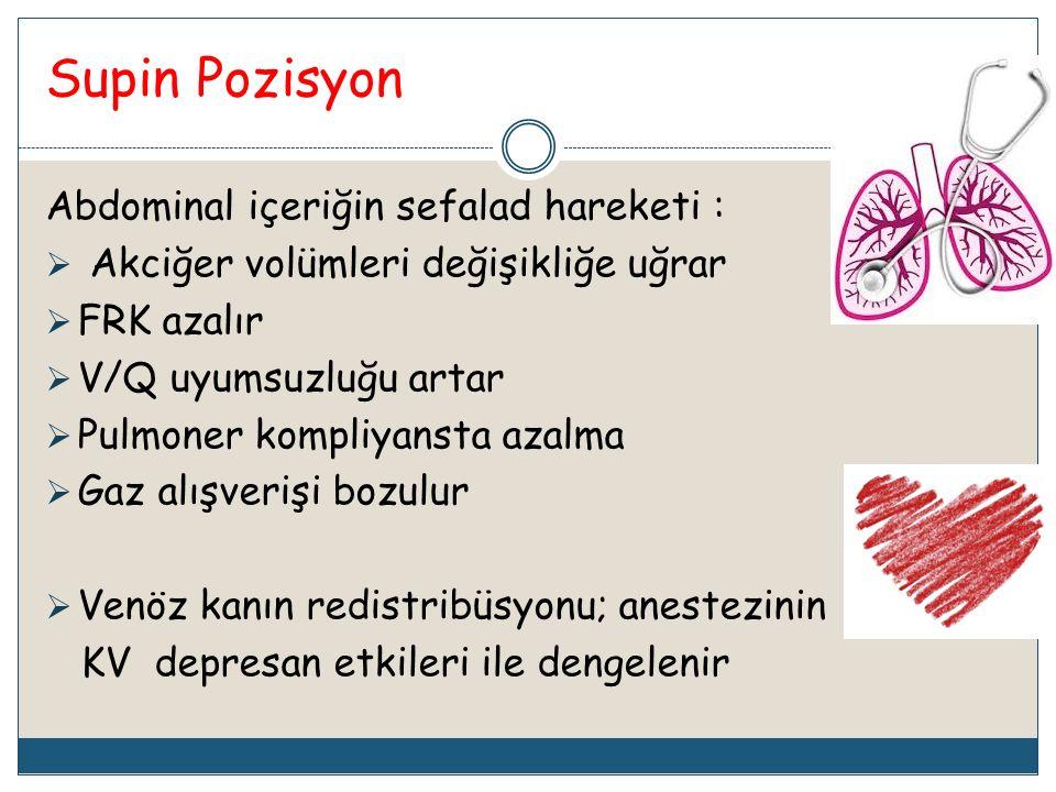 Supin Pozisyon Abdominal içeriğin sefalad hareketi :  Akciğer volümleri değişikliğe uğrar  FRK azalır  V/Q uyumsuzluğu artar  Pulmoner kompliyanst