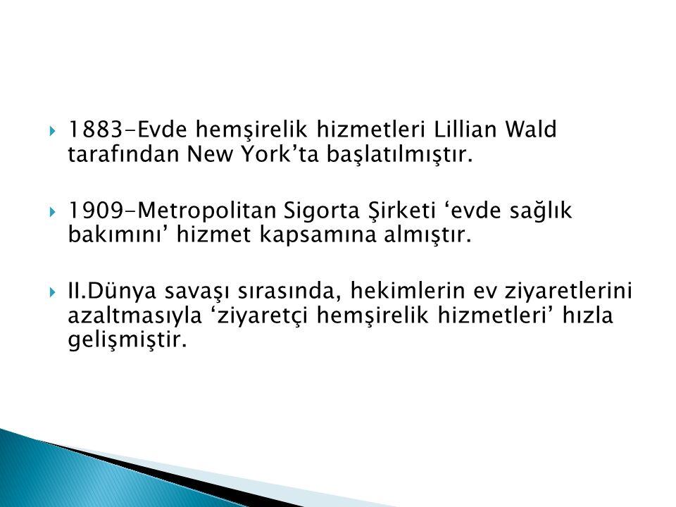  1883-Evde hemşirelik hizmetleri Lillian Wald tarafından New York'ta başlatılmıştır.