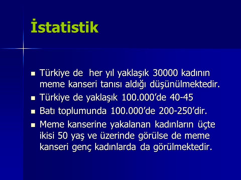 İstatistik Türkiye de her yıl yaklaşık 30000 kadının meme kanseri tanısı aldığı düşünülmektedir. Türkiye de her yıl yaklaşık 30000 kadının meme kanser