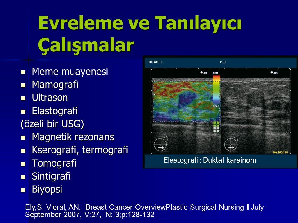 Evreleme ve Tanılayıcı Çalışmalar Meme muayenesi Mamografi Mamografi Ultrason Ultrason Elastografi Elastografi (özeli bir USG) Magnetik rezonans Magne