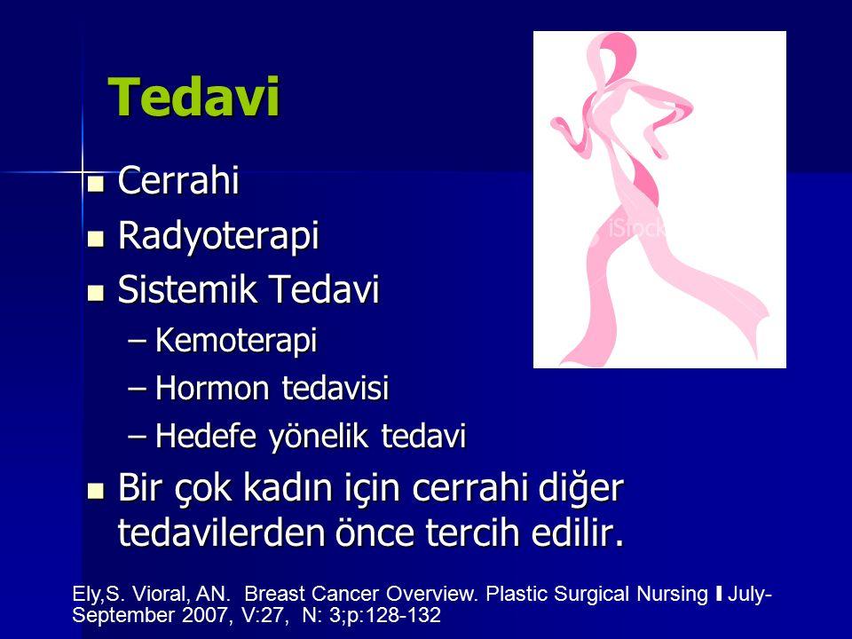 Tedavi Cerrahi Cerrahi Radyoterapi Radyoterapi Sistemik Tedavi Sistemik Tedavi –Kemoterapi –Hormon tedavisi –Hedefe yönelik tedavi Bir çok kadın için