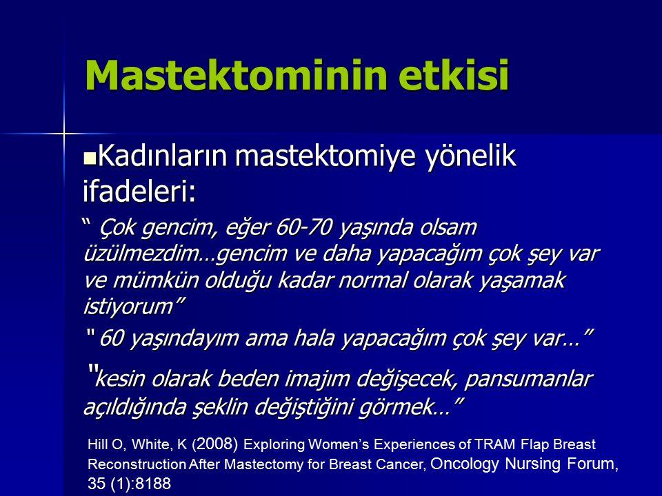 """Mastektominin etkisi Kadınların mastektomiye yönelik ifadeleri: Kadınların mastektomiye yönelik ifadeleri: """" Çok gencim, eğer 60-70 yaşında olsam üzül"""