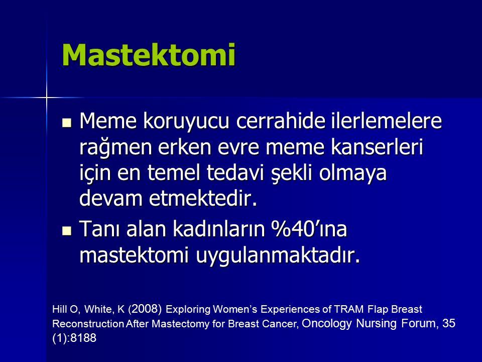 Mastektomi Meme koruyucu cerrahide ilerlemelere rağmen erken evre meme kanserleri için en temel tedavi şekli olmaya devam etmektedir. Meme koruyucu ce