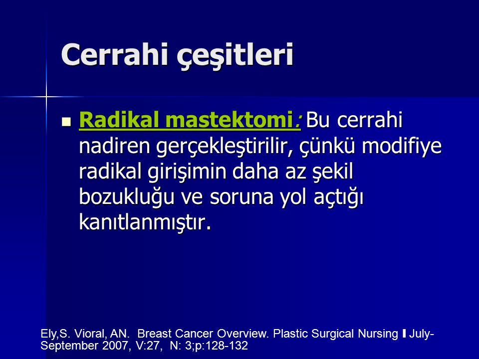 Cerrahi çeşitleri Radikal mastektomi: Bu cerrahi nadiren gerçekleştirilir, çünkü modifiye radikal girişimin daha az şekil bozukluğu ve soruna yol açtı