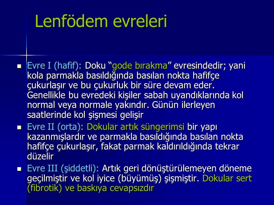 """Lenfödem evreleri Evre I (hafif): Doku """"gode bırakma"""" evresindedir; yani kola parmakla basıldığında basılan nokta hafifçe çukurlaşır ve bu çukurluk bi"""
