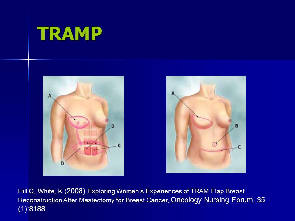 Meme rekonstrüksiyonu transverse rectus abdominus musculocutaneous (TRAMP) Önce Sonra Hill O, White, K ( 2008) Exploring Women's Experiences of TRAM Flap Breast Reconstruction After Mastectomy for Breast Cancer, Oncology Nursing Forum, 35 (1):8188