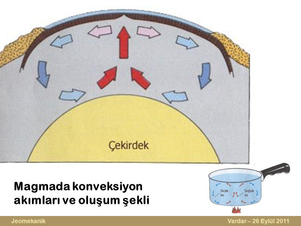 Magmada konveksiyon akımları ve olu ş um ş ekli Jeomekanik Vardar – 26 Eylül 2011