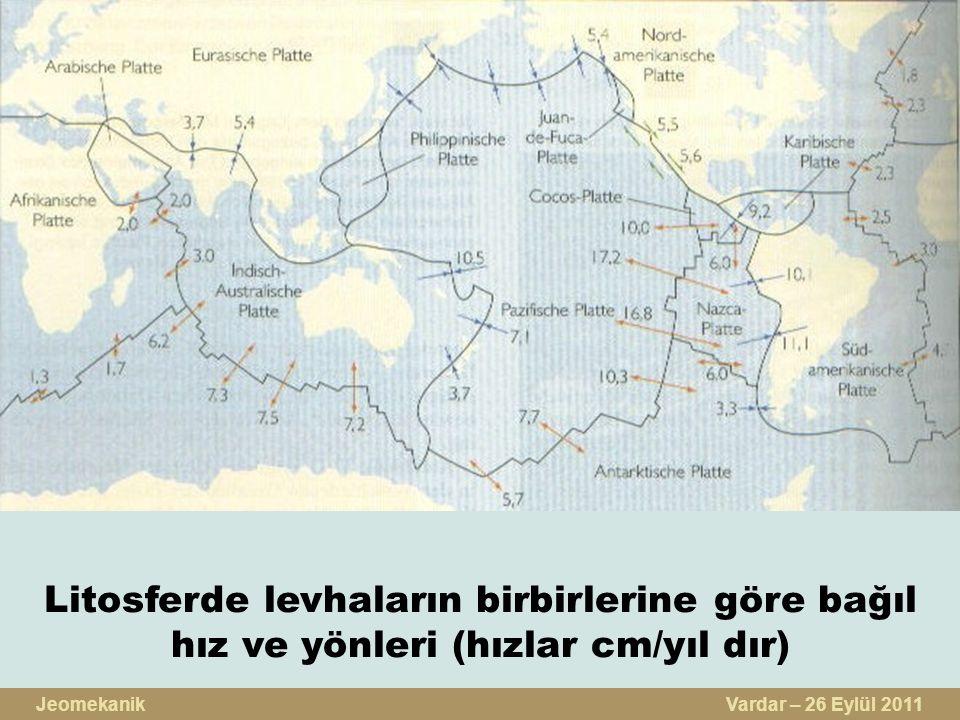 Litosferde levhaların birbirlerine göre bağıl hız ve yönleri (hızlar cm/yıl dır) Jeomekanik Vardar – 26 Eylül 2011