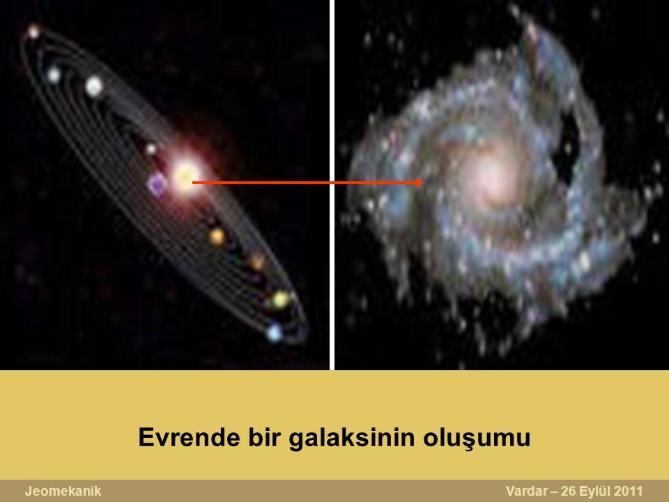 Evrende bir galaksinin oluşumu Jeomekanik Vardar – 26 Eylül 2011