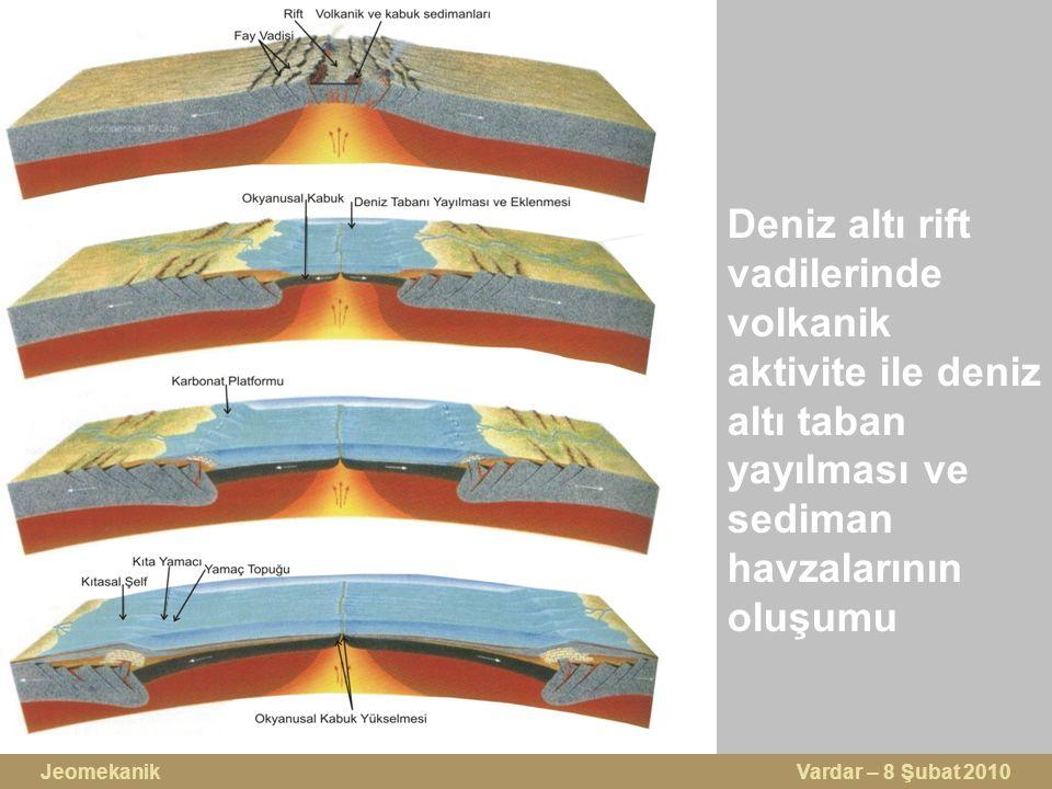 Deniz altı rift vadilerinde volkanik aktivite ile deniz altı taban yayılması ve sediman havzalarının oluşumu Jeomekanik Vardar – 8 Şubat 2010