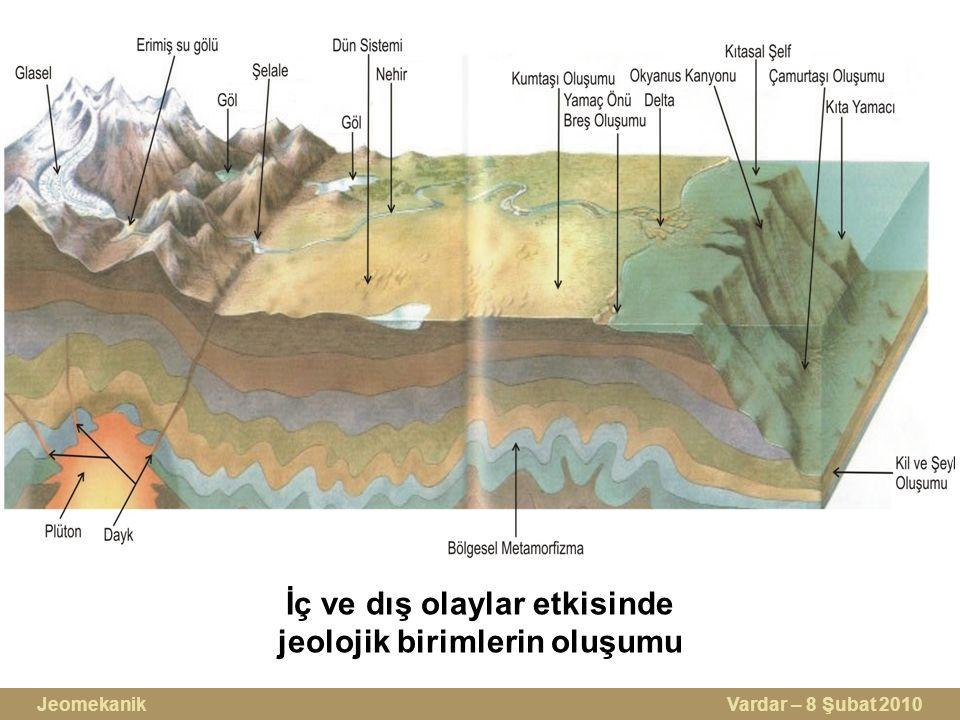 İç ve dış olaylar etkisinde jeolojik birimlerin oluşumu Jeomekanik Vardar – 8 Şubat 2010