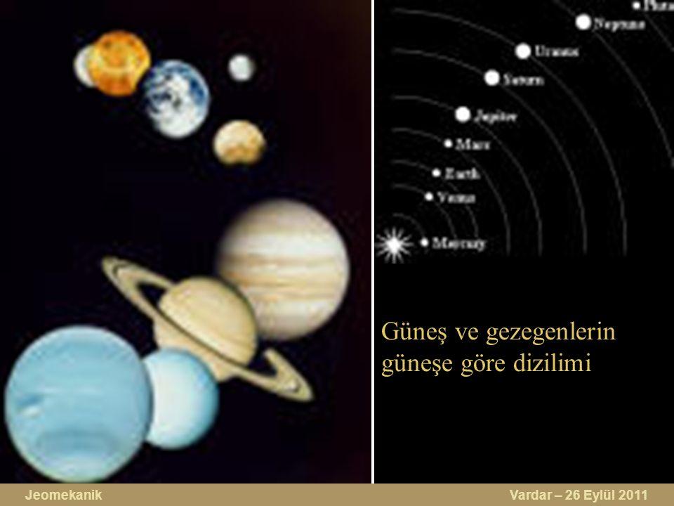 Güneş ve gezegenlerin güneşe göre dizilimi Jeomekanik Vardar – 26 Eylül 2011