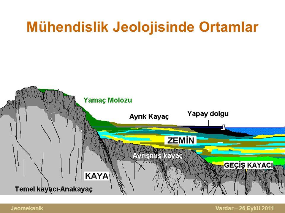 Mühendislik Jeolojisinde Ortamlar Jeomekanik Vardar – 26 Eylül 2011