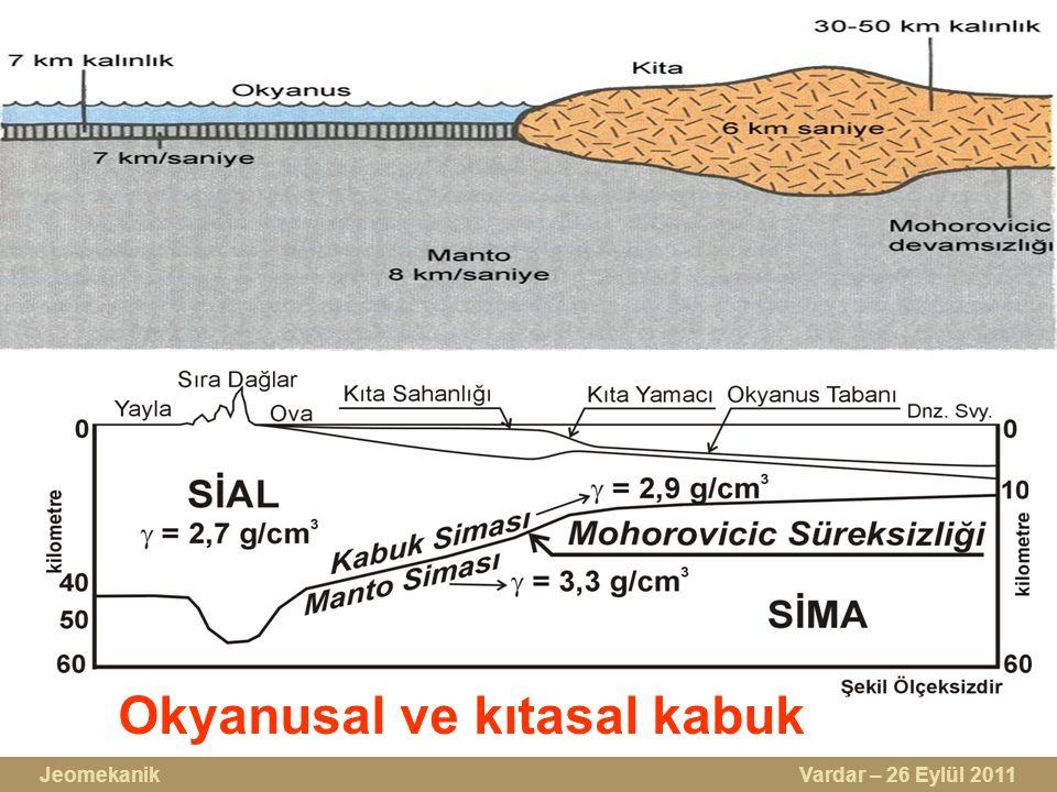 Okyanusal ve kıtasal kabuk Jeomekanik Vardar – 26 Eylül 2011